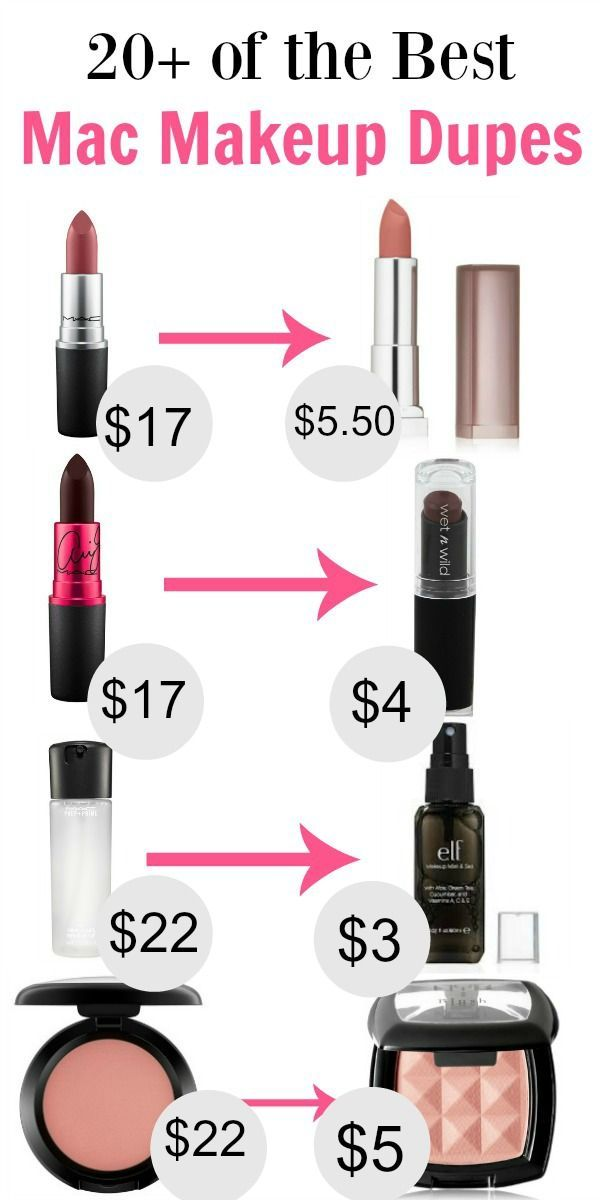 Over 20 of your favorite MAC makeup dupes. Save money and still look beautiful. Every MAC lover should read this!