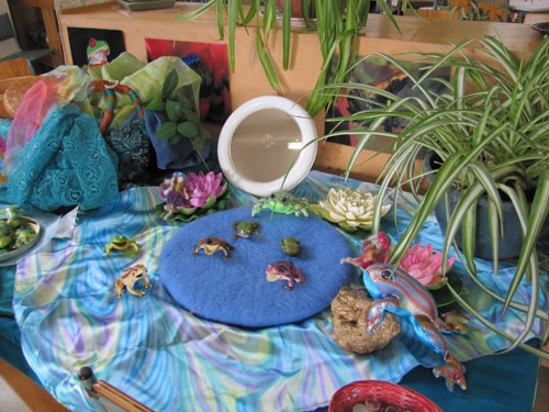 Irresistible Ideas for play based learning » Blog Archive » frog and fairy pond