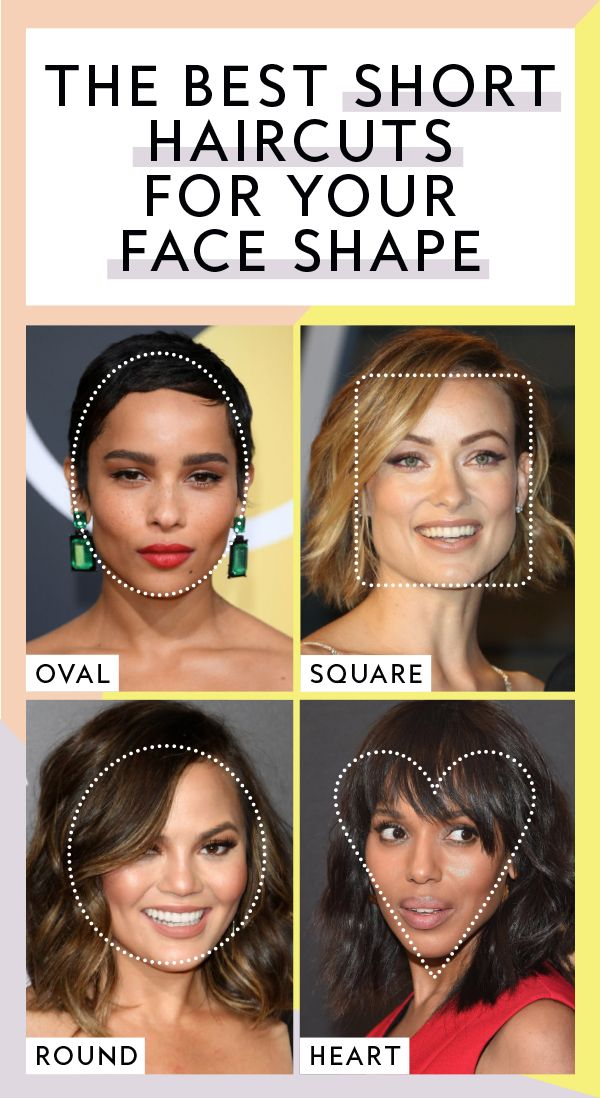 Best Hairstyles For Different Face Shapes In 2020 Oval Face Hairstyles Face Shape Hairstyles Haircut For Face Shape
