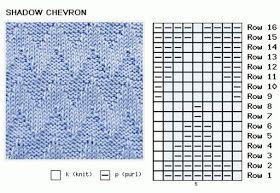 Strikkede klude i ret og vrang mønstre, strikkede efter mønster diagrammer. Disse lækre klude er nemme at strikke og gode som gaver. Kludene er en god DIY ting at starte med når man er nybegynder indenfor strik. Brug kludene og skån miljøet. Lavet af frøken Davidsen
