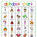 This colorful Alphabet Chart is perfect to use with your Guided Reading groups as a warm up! You can also add it to your student's writing folders ...
