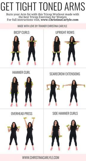 Arm Workouts Women: Arm Workout For Women That Want Tight Toned Arms