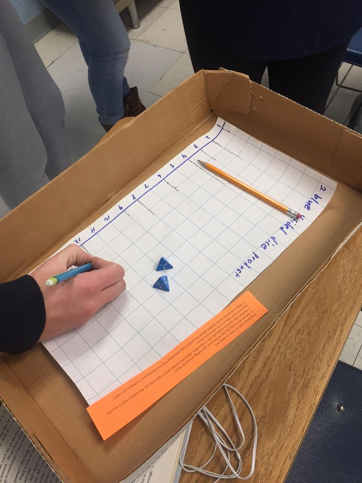 For developing the idea of sampling distributions. Roll two 4-sided dice and multiply the values. Graph the product.