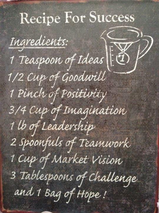 Recipe for Success - FACS poster | Foods Classes | Pinterest | Recipes for, Recipe for success ...