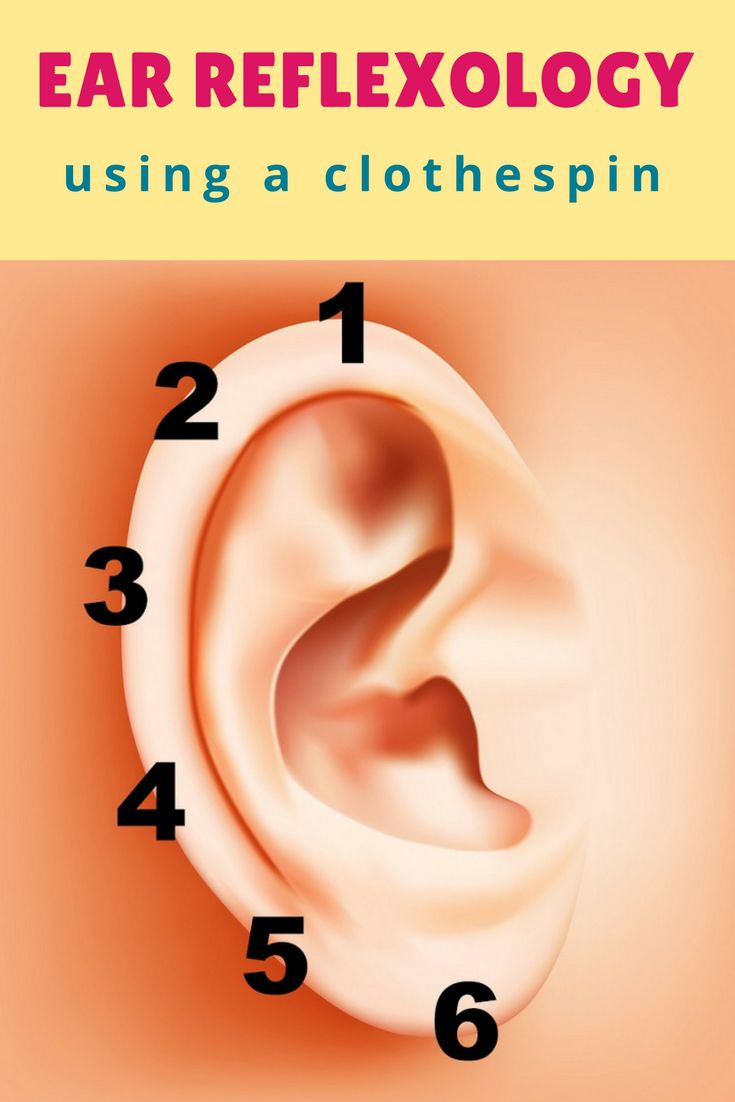 Ear Reflexology Using a Clothespin - Place a clothespin on your ear for 5 seconds. The unexpected effect will surprise you.