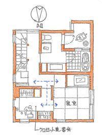 住宅の間取りを構成する要素として、大きく分けて、パブリックゾーンとプライベートゾーン、この二つのゾーンがあります。ちなみに、パブリックゾーンとは、LDKな...