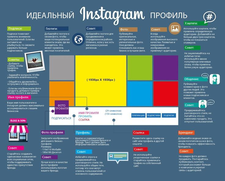 Instagram-Profile-Tips-1.jpg 1 200×967 пикс