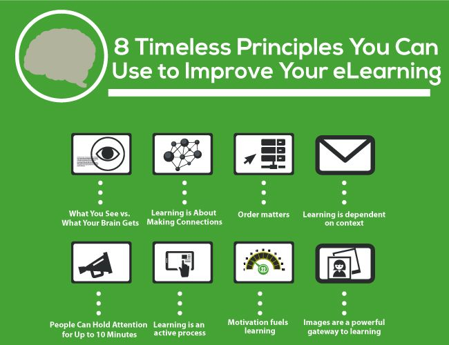 How People Learn: 8 Timeless Principles for Effective eLearning