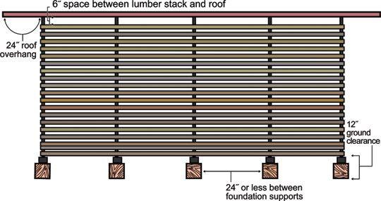 Drying hardwood lumber