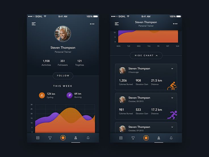 Hi Guys, This time I experimented with making sports tracking application, I am looking for a lot of references of the other great designers, and today I learned many new things from this design an...