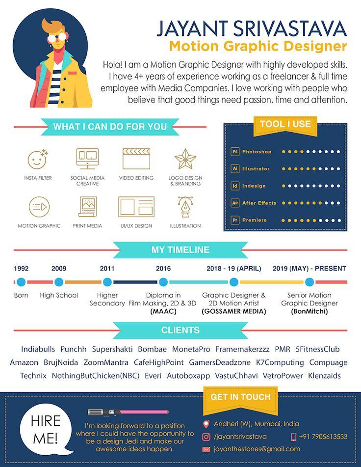 45 Creative Graphic Designer Resume Examples & Templates