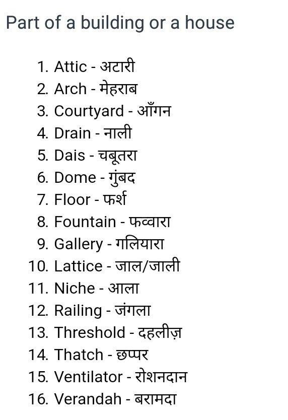 Pin By Mohd Arashad On English Grammar Learn English Words Hindi Language Learning English Learning Spoken