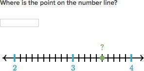 Image result for Number line in 0.1