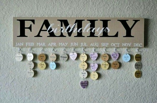 Flott måte å lage bursdagskalender på. Bare å henge opp en ny tag ved familieforøkelse.