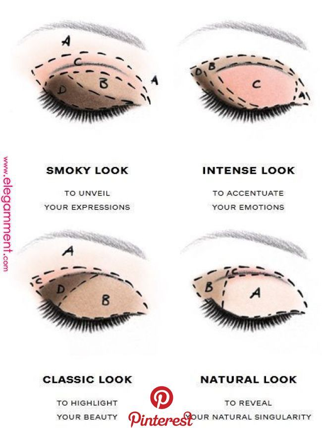 25 Life-Changing Eye Makeup Tips To Take You From Beginner To Pro   Are you stru…