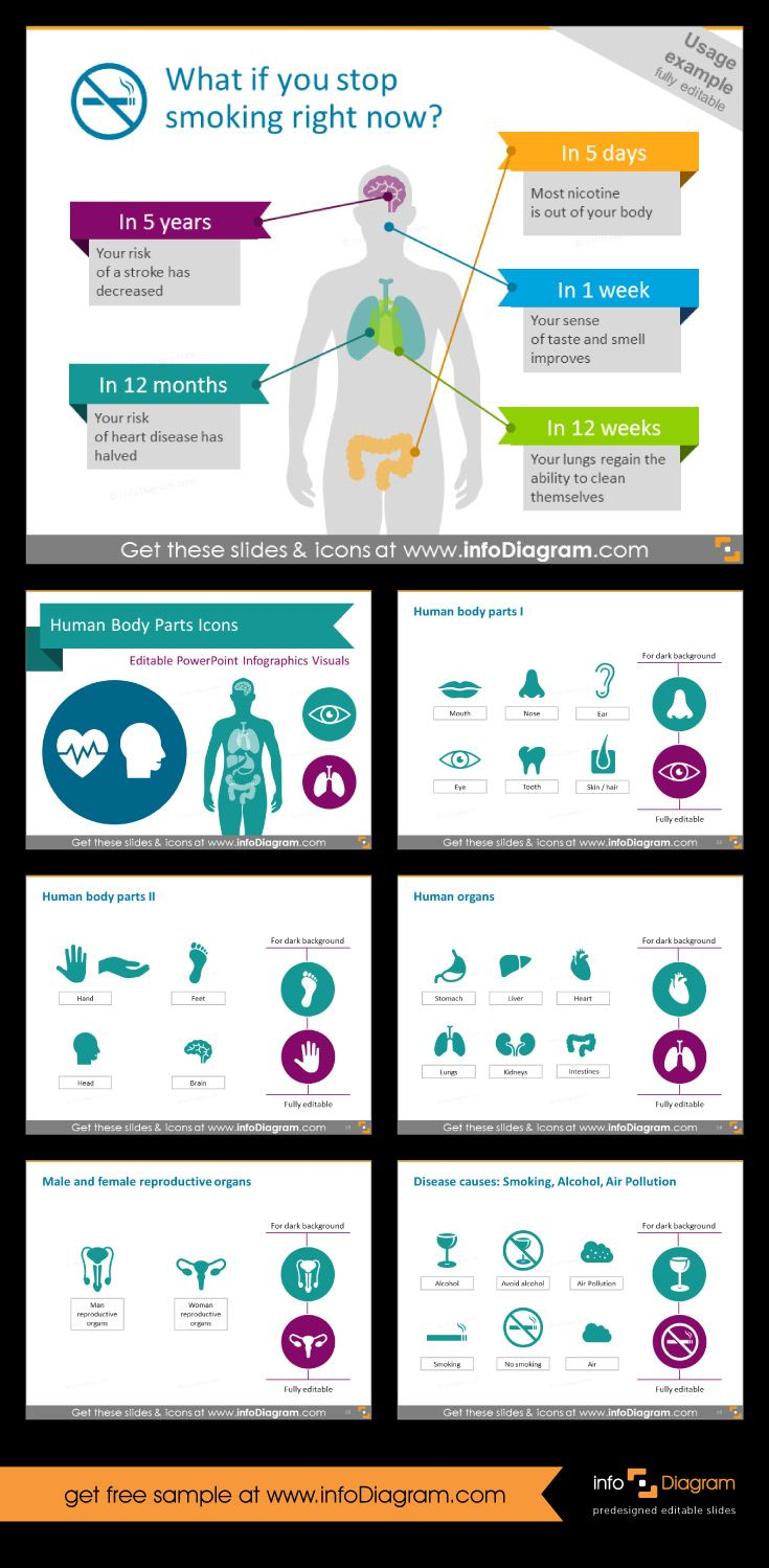 Stop smoking - infographic. It's part of Health care infographics and icons - Human Body Parts and Organs (PowerPoint)