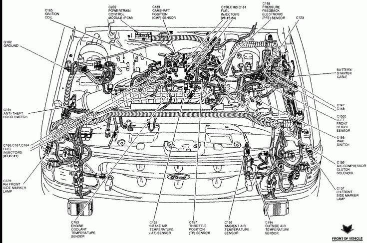 4 Ford Explorer V4 di 2020