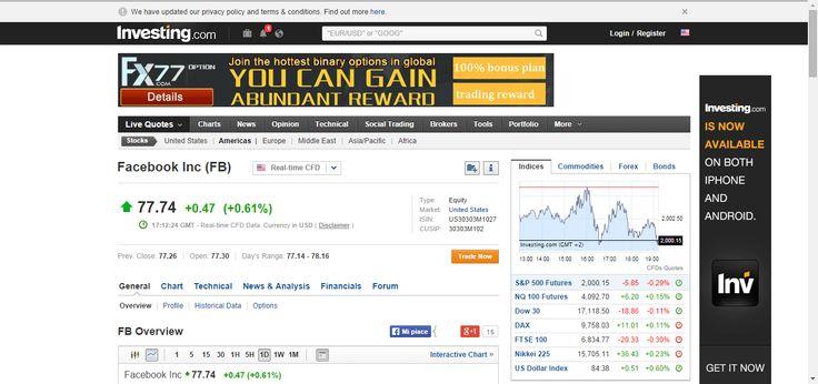 Facebook Stock | FB Stock - Investing.com