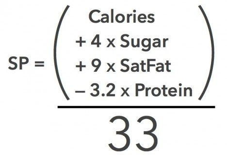 how to calculate how many weight watchers points you get