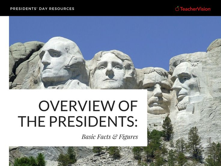 This chart lists U.S. presidents' birth places, parties, and birth and death dates. Use this reference when studying U.S. History, celebrating Presidents' Day, or learning about the presidential election process. (Grades K-12)