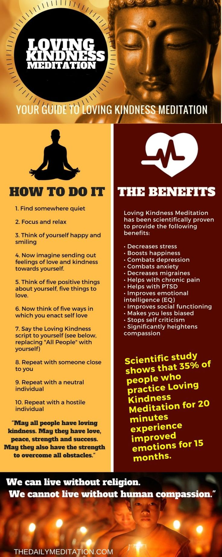 This infographic shows how to do loving kindness meditation. Click for a complete guide.