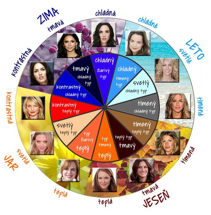 Color Me Beautiful - Achieve Your Seasonal Color Potential