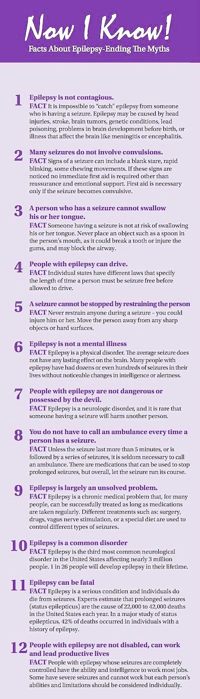 Now I Know -  Facts about #Epilepsy, Ending the Myths