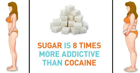 Sugar is addicting, so addicting in fact that it is more addicting than cocaine in studies with lab rats. It's in everything from ketchup to bread. Use this 10-day detox protocol to cut the addiction and regain your health and vitality.