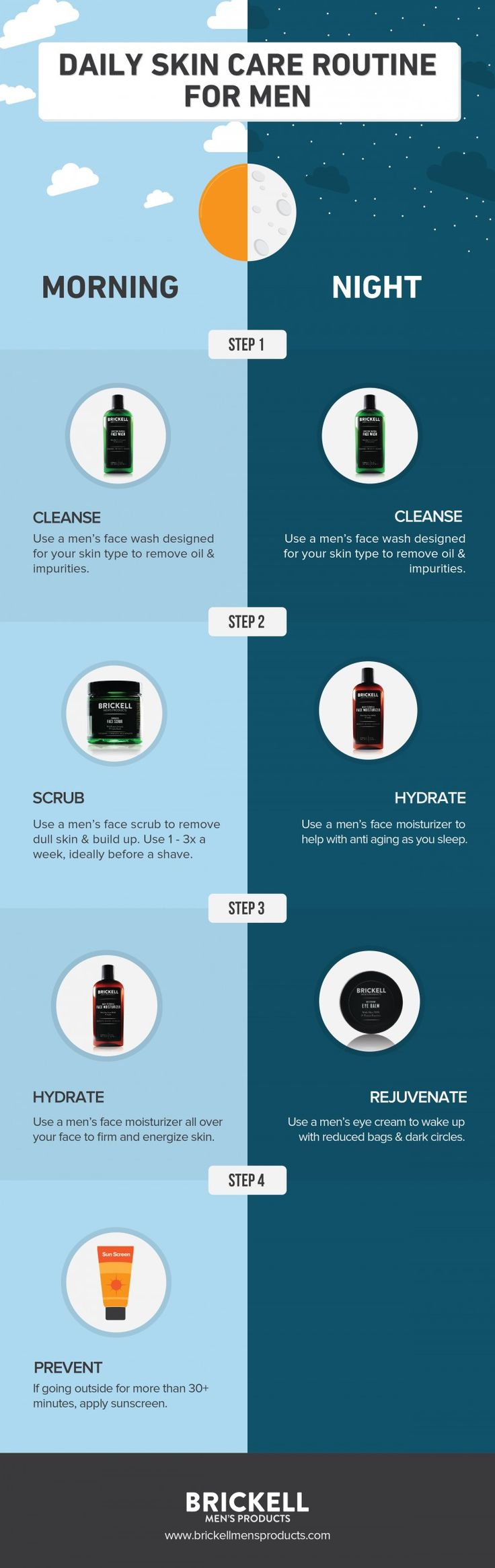 Men's Morning Skin Routine via Effortless Gent and Brickell Men's Products