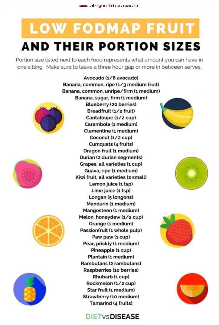 Was ist die Fodmap-Diät