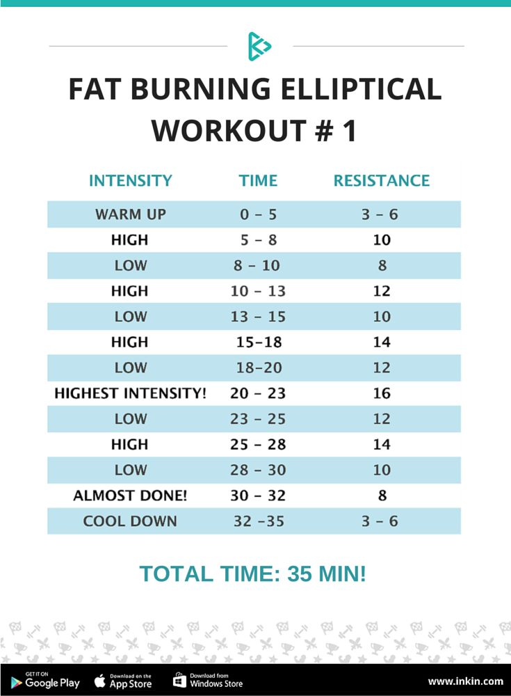 weight loss elliptical workouts