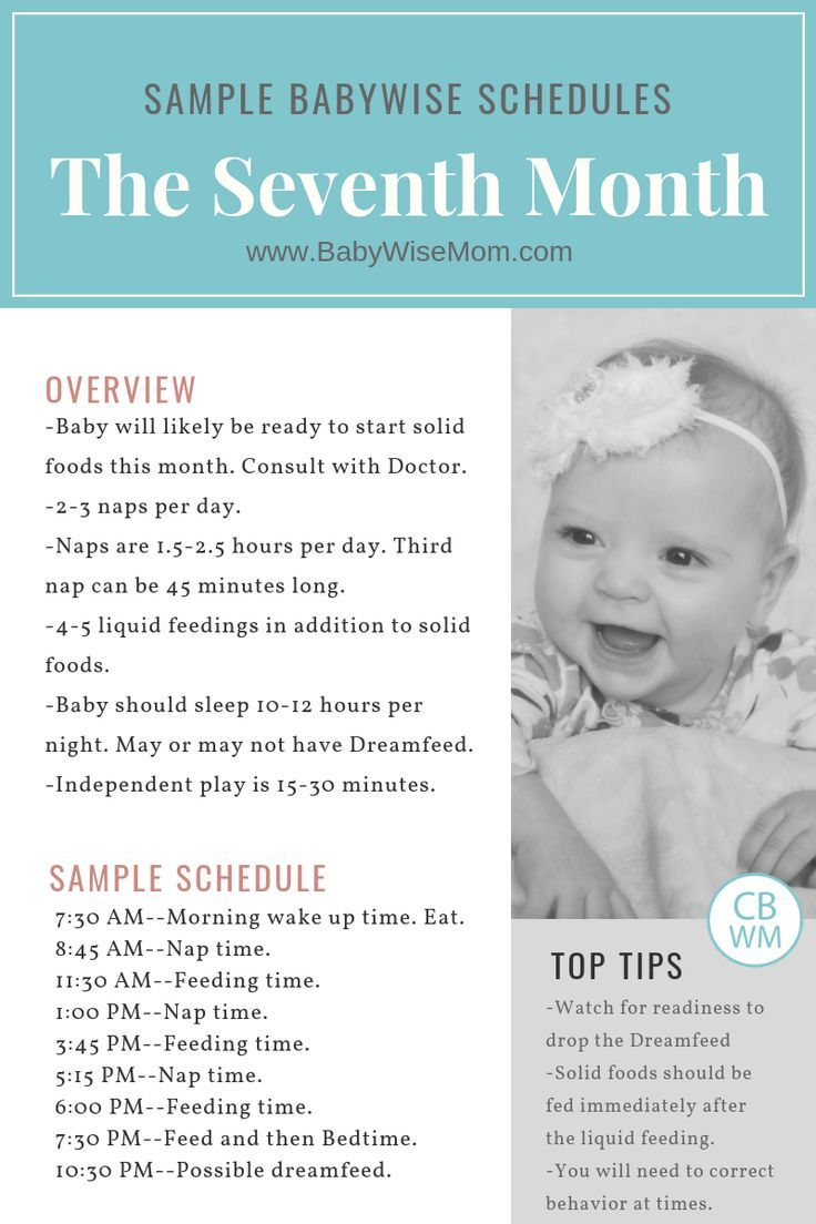 How Many Weeks Is 7 Months Old Baby : weeks, months, Babywise, Sample, Schedules:, Month, Wise,, Sleep, Schedule,, Schedule
