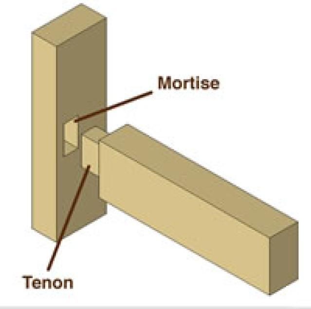 13 Methods of Wood Joinery Every Woodworker Should Know: Mortise and Tenon Joint