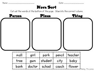This is an activity I could include when teaching my students acout nouns. This would be a great way to make sure that students can identify the difference between a person, place or thing.