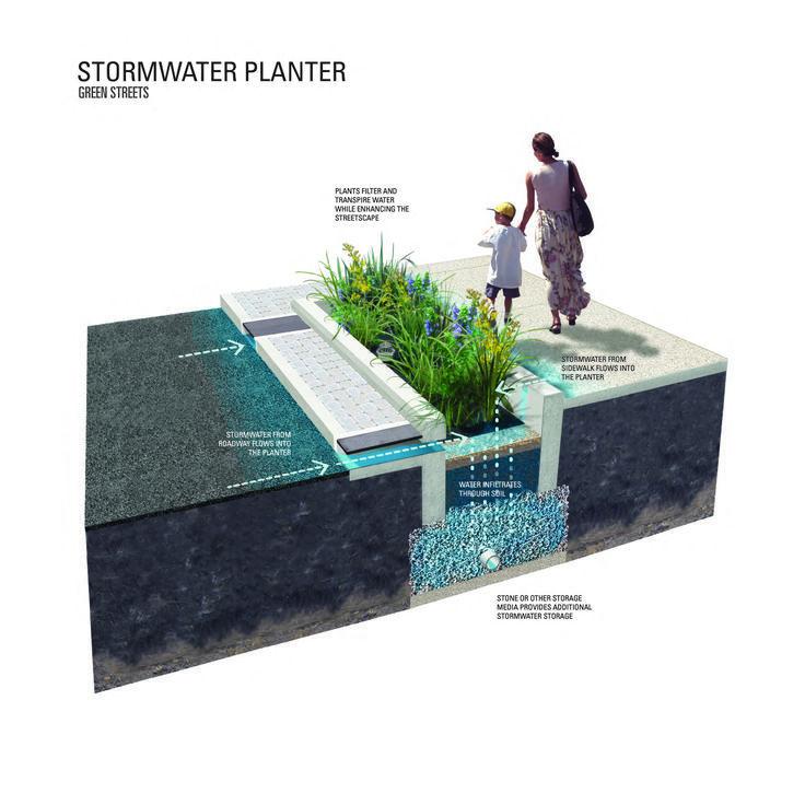 Stormwater Capture Sustainable Google S 248 K Overvann