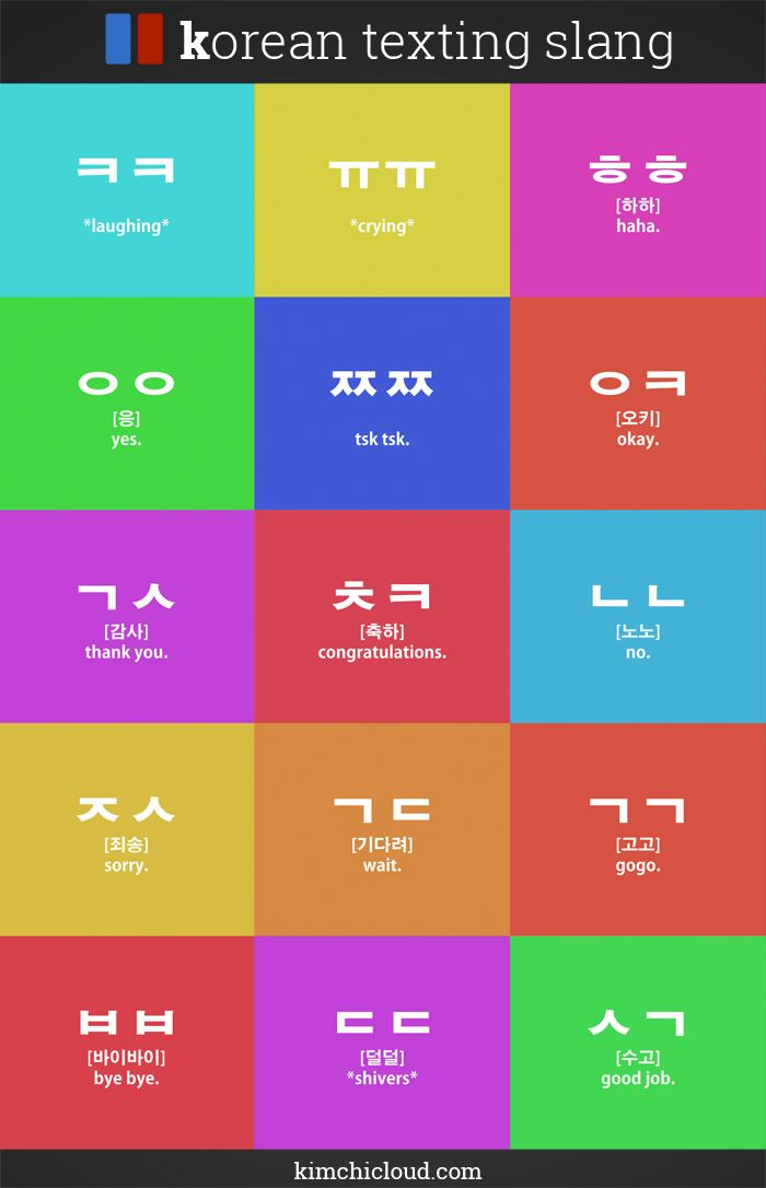 Make texting in Korean faster and more fun with these slang words / abbreviations!