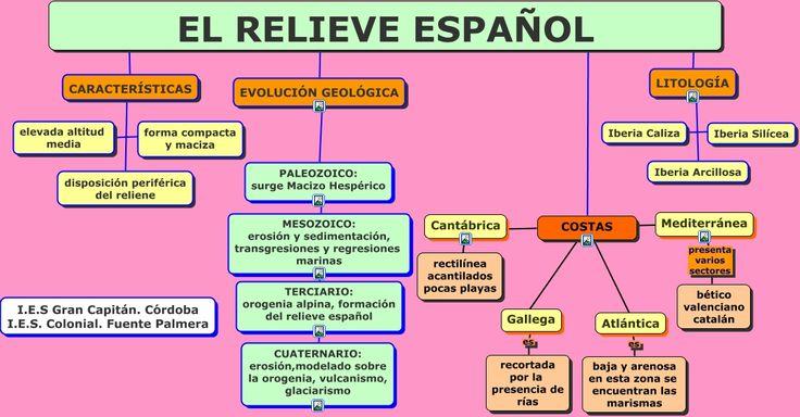 elrelieveespanol.html