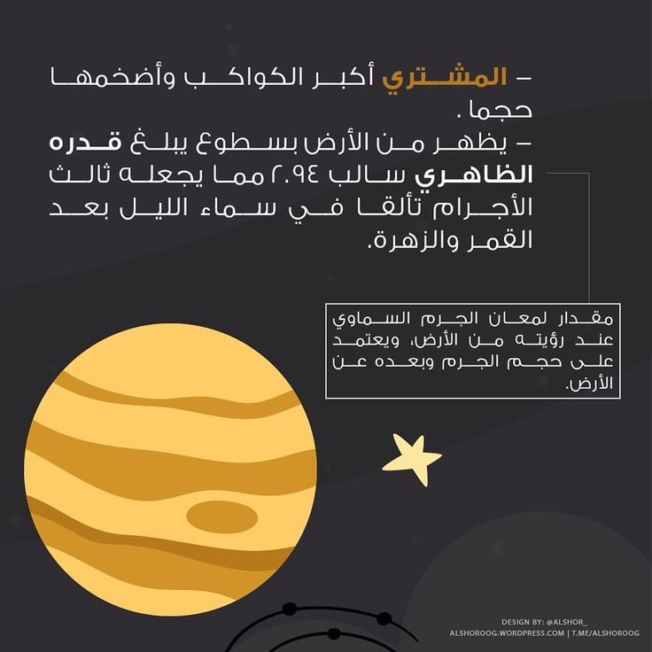 الش روق On Instagram In 2020