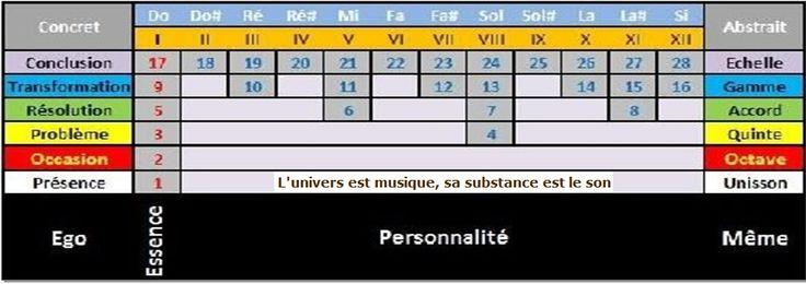 Les différentes formes d'Athéisme  - Page 13 78afc498fca68fe5d61cc9b71139e23e