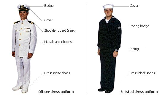 Navy Military Uniforms Related Keywords & Suggestions - Navy ...