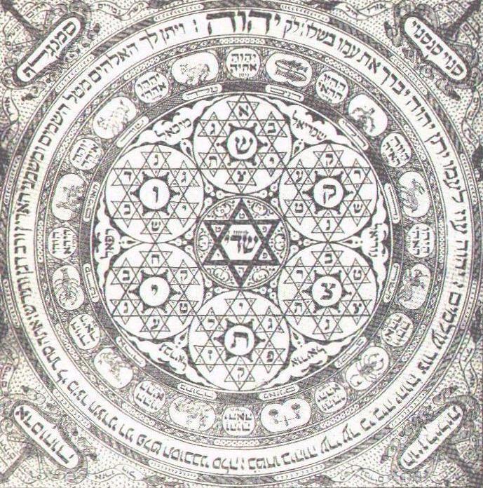 La Puerta Secreta al Edén: Gnosis, Kabbalah y Alquimia (Documental)