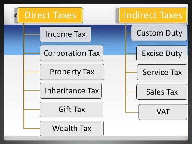 Direct tax vs Indirect tax