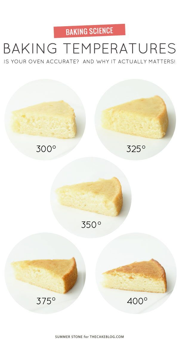 Think a few degrees won't make much of a difference? Think again. This chart shows the science behind oven temperatures.