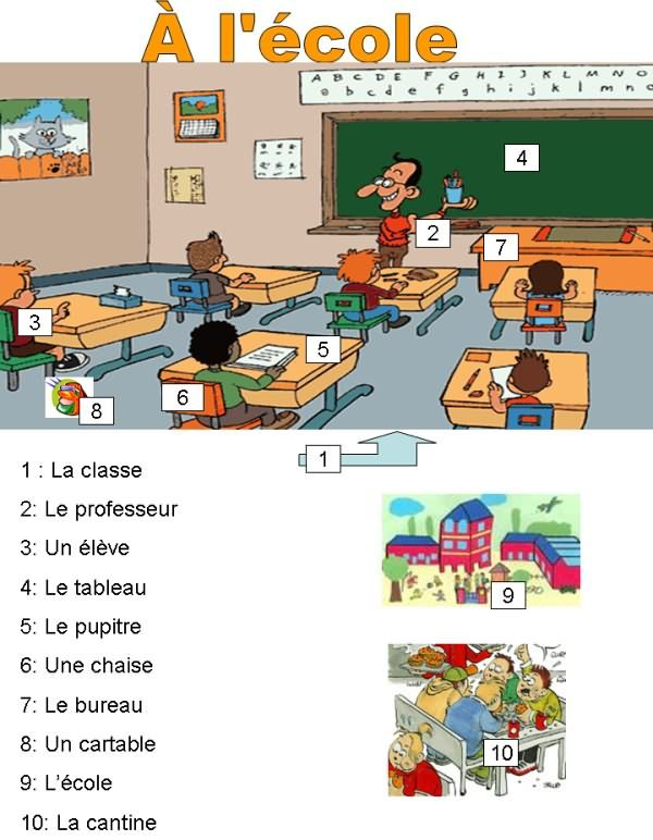À l'école - School vocabulary
