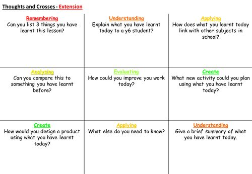 Thoughts and crosses plenary activity