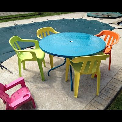 Best 25 Plastic Patio Furniture Ideas On Pinterest Cushions For Patio Chairs Cushions For