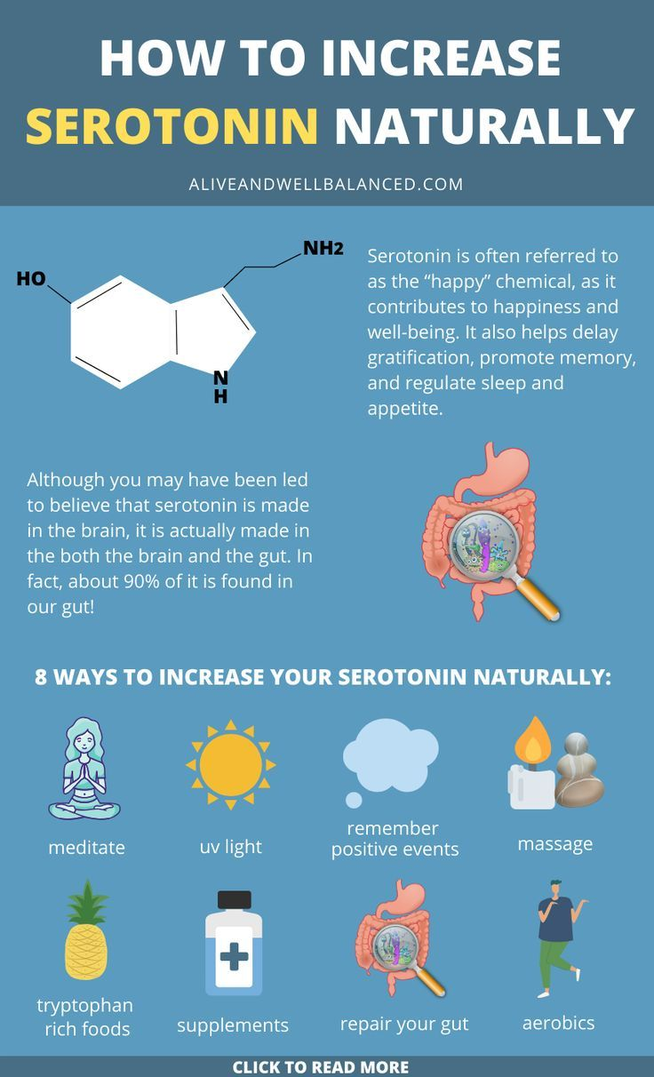 How To Increase Serotonin Levels Naturally Increase Serotonin Increase Serotonin Naturally Serotonin Levels