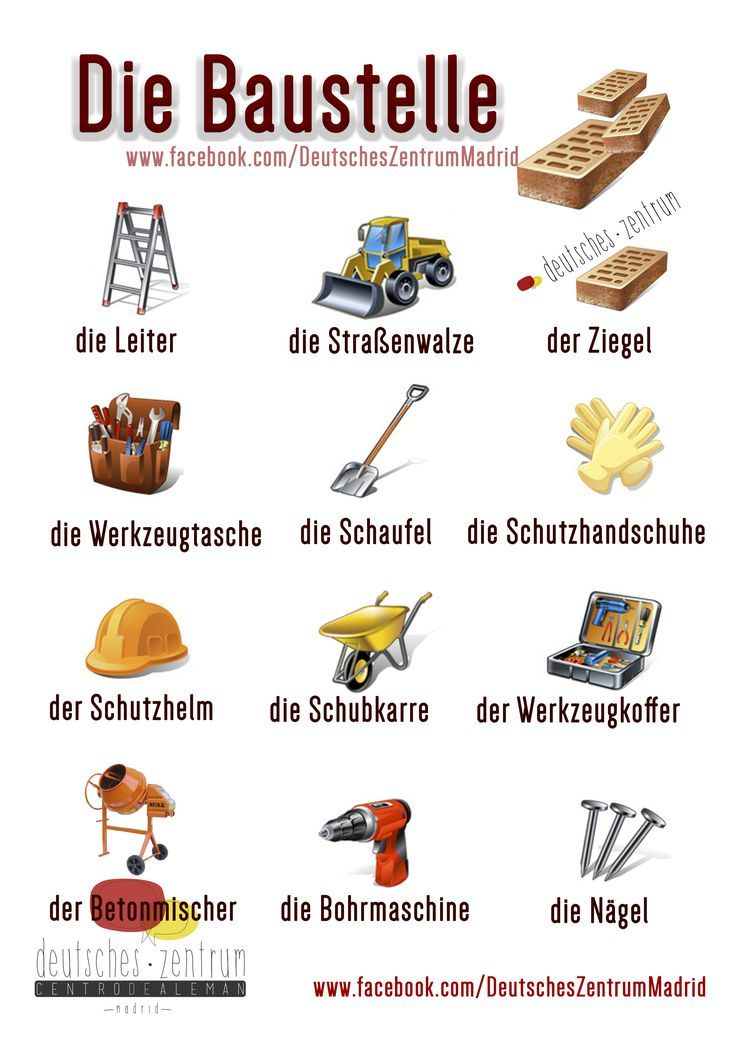 Deutsche Grammatik | Niveau A1 - A2 | Nicht - Kein - YouTube