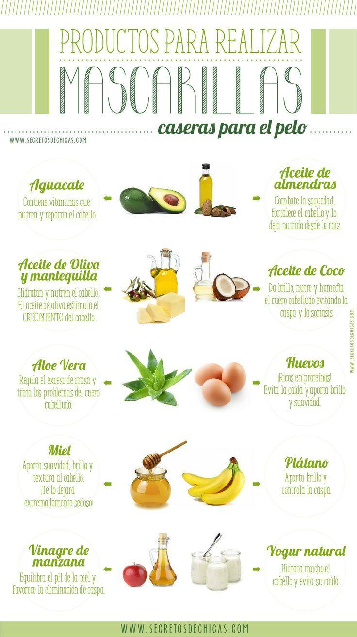 Ingredientes para preparar mascarillas caseras para el pelo. #mascarillas #pelo #remedios