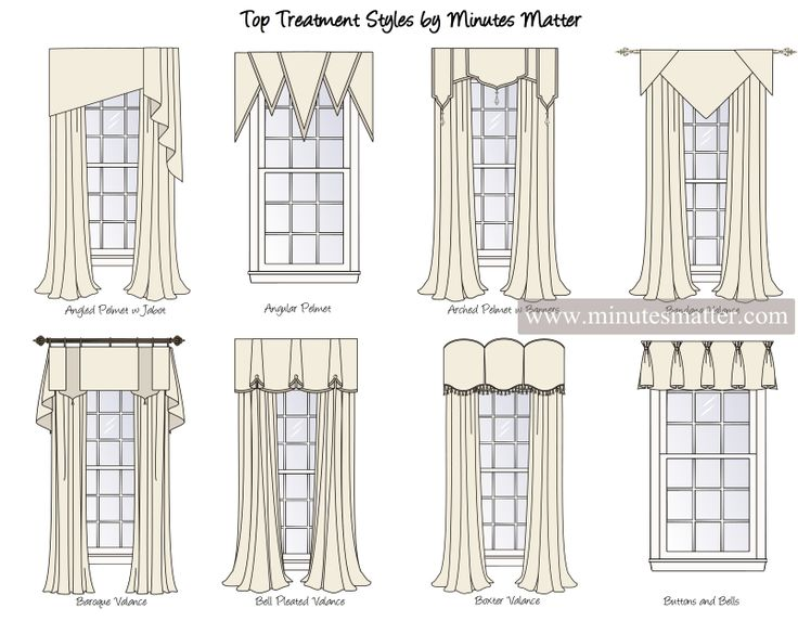 9 best studio 39 s top treament styles images on pinterest for Curtain creator software